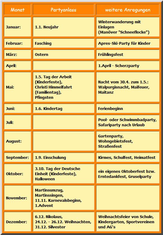 partykalender
